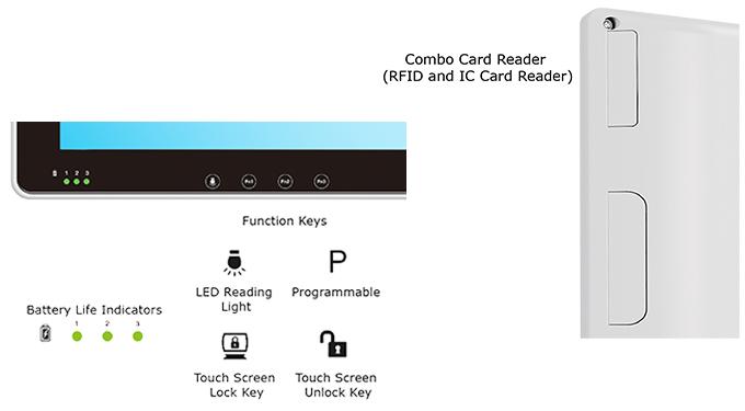tme-5040 fn keys and combo reader