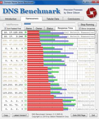 settings dns benchmark percepat koneksi smartfren