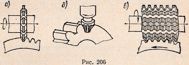 нарезание зубчатых колес