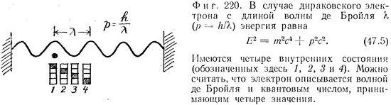 Resultado de imagen de La ecuación relativista del electrón hecha por Direc