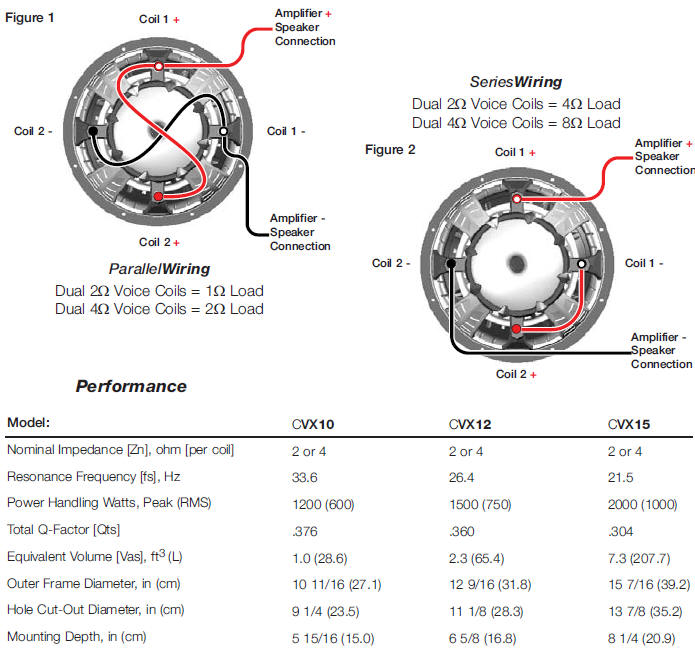 Kicker 2 Ohm Subwoofer Wiring Diagram Kicker Subwoofer Speaker For Sale Price