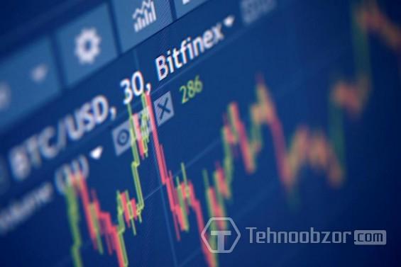 ai bot za trgovanje kriptovalutom web mjesto za trgovanje kriptovalutama