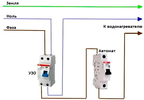 Podkliuchenie k elektroseti