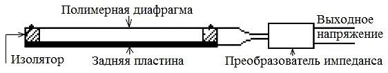 Ustroistvo kondensatornogo mikrofona