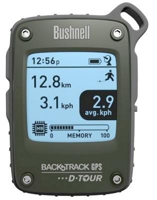 Kompas GPS