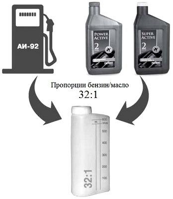 Benzopila zapravka