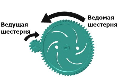 Reduktor 3