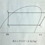 冷凍2種学識科目の計算問題の解き方1