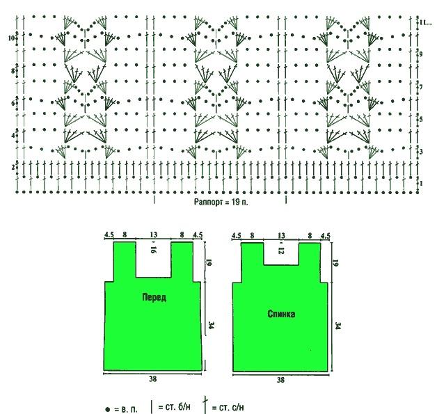 Blusa crochet sin mangas esquemas1