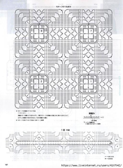 Blusa con cuadrados – Solo Crochet con Motivos
