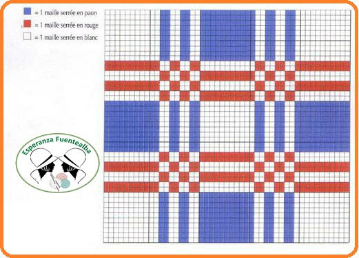 Agarraderas tejidas crochet1