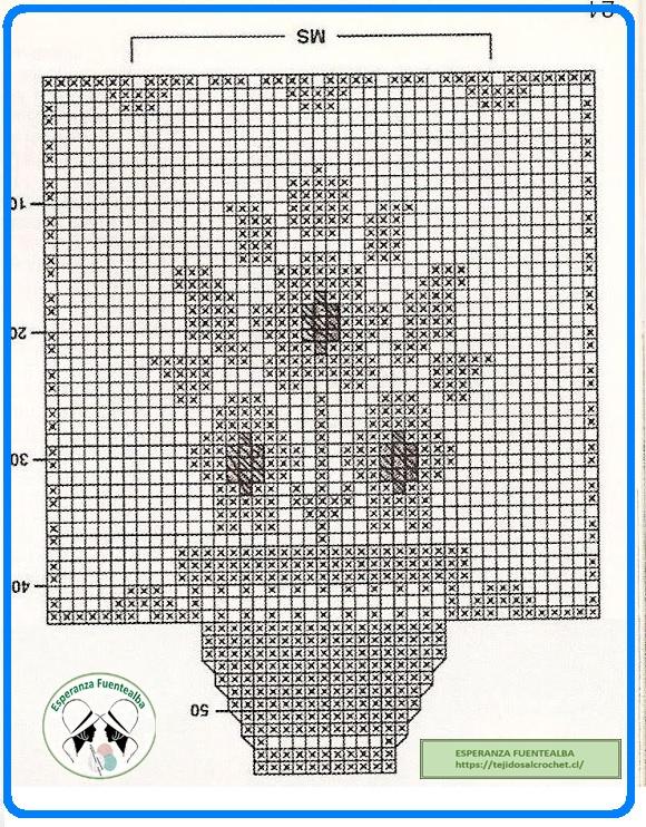 Cortinas cocina crochet1