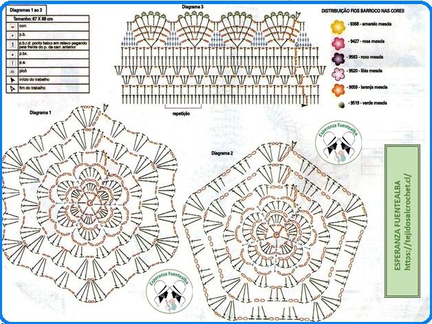 Grafico de tapete de croche1