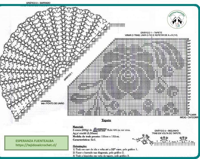 Tapetes de ganchillo rectangulares1