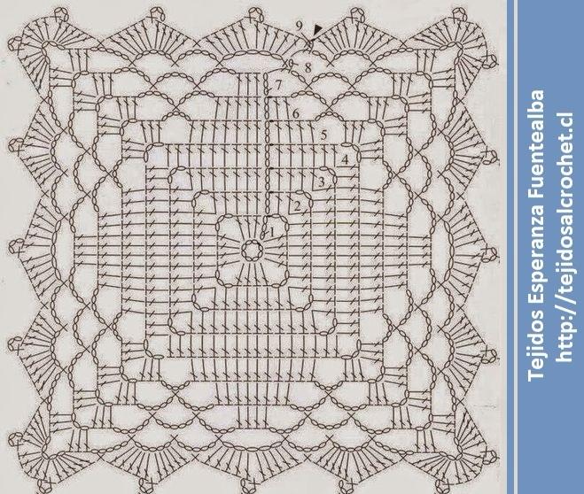 Carpetas en crochet1