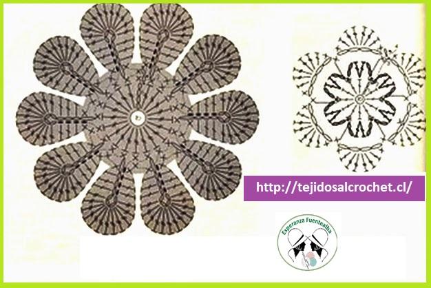 Como hacer flores tejidas4