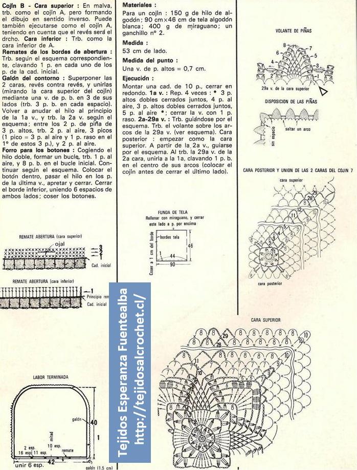 Bonito Patrón De Tejer Scrubbie Colección de Imágenes - Coser Ideas ...
