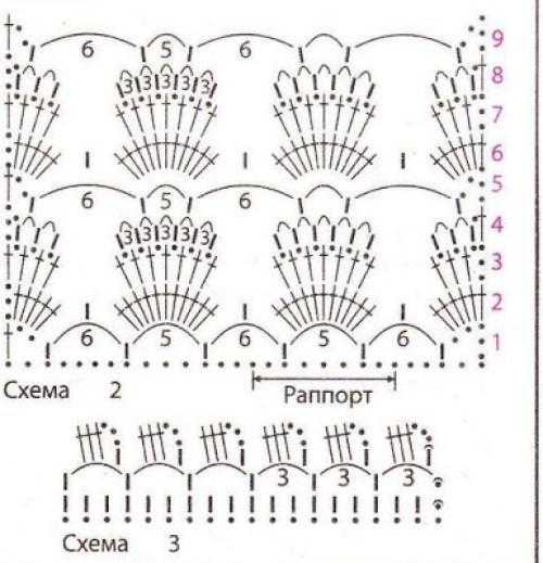 Patrones de gorros2