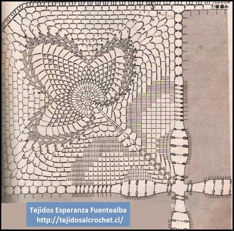 Tejido crochet almohadones1