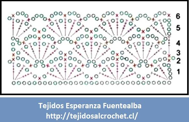 Tejido crochet1