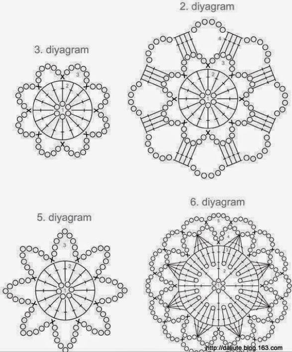 Camisola crochet esquema3