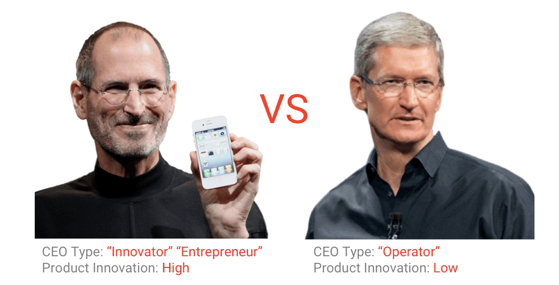 Steve Jobs vs. Tim Cook – Innovator vs. Operator – It's In Their DNA