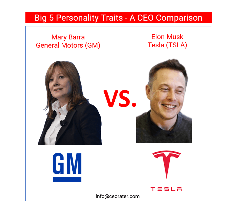 GM's Mary Barra vs. Tesla's Elon Musk – A CEO Personality Comparison