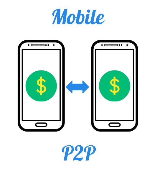 Mobile & P2P Power Consumer Spend