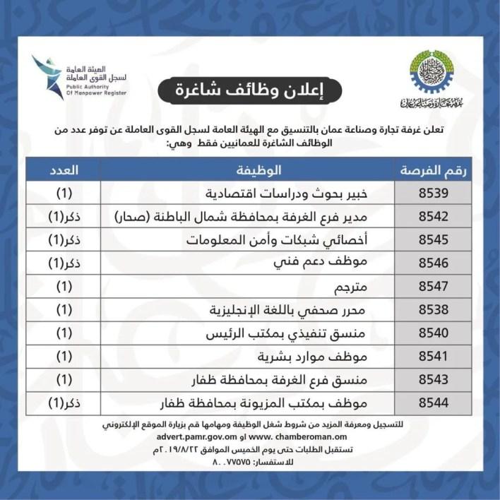 اعلان وظائف في سلطنة عمان - تقني نت عمانيات