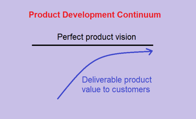The Greatest Mistake â?? Attaining PERFECT Product Vision