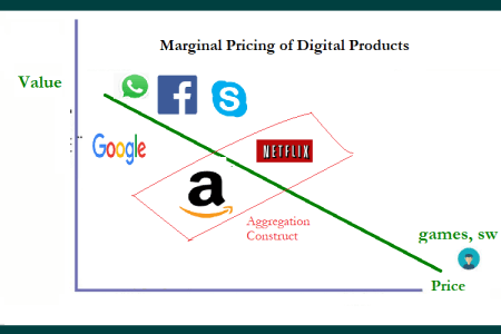 Why Monetizing Digital Products is Challenging in Nigeria, Africa