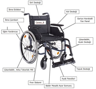 Tekerlekli Sandalye Özellikleri