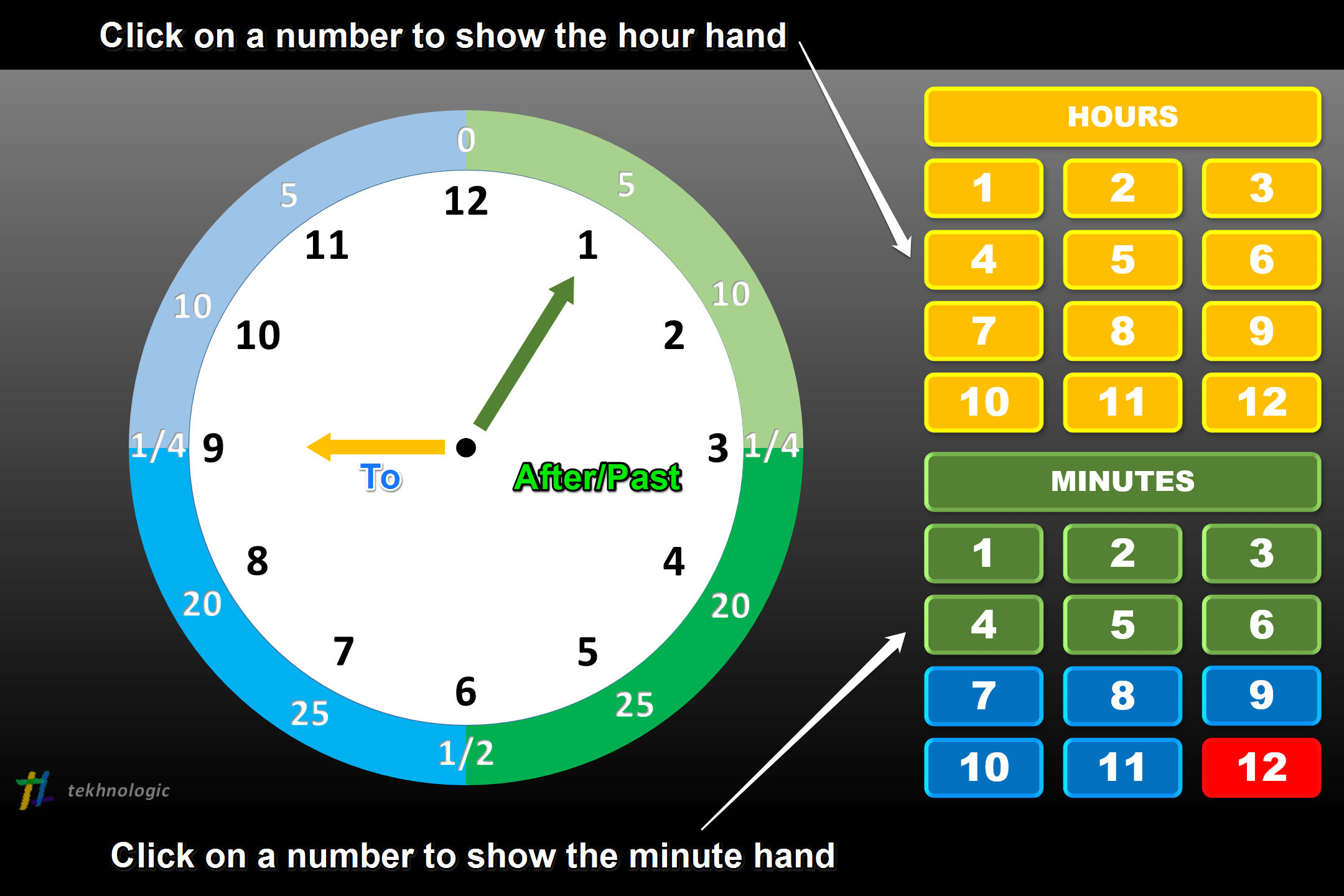 Hours Watches And Clock Templates. Teaching Time With Powerpoint Annotated