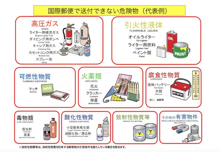 国際郵送できない危険物の代表例PDF