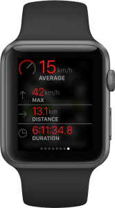 Speedometer View Apple Watch Glance