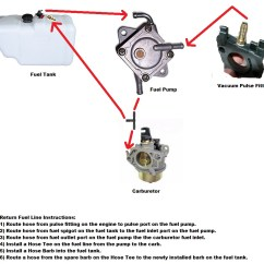 1998 Club Car Wiring Diagram 48 Volt Cat5e Wall Plate Ez Go Golf Cart For 1998, Ez, Get Free Image About