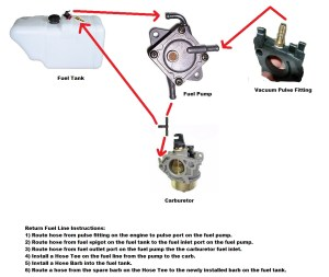 Fuel Pressure Return Line Dont fet to do this first! | Vegas Carts & Performance Forum
