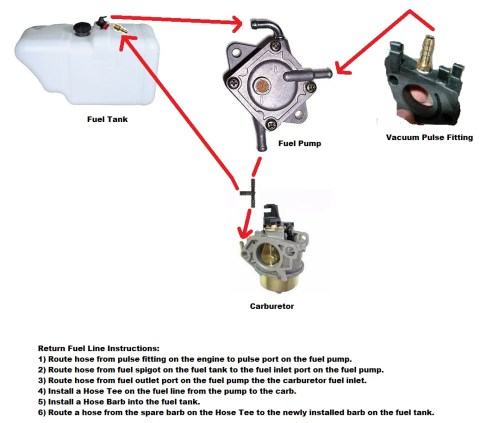 small resolution of fuel pressure return line dont forget to do this first vegas suzuki fuel pump diagram