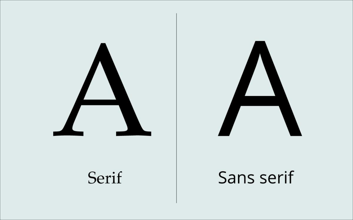 grafisk profil typsnitt sans serif