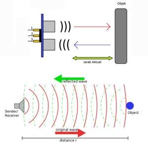 Program Arduino Sensor Ultrasonic