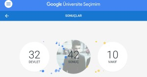 Google-universite-secimi-2