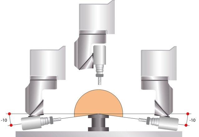 Геометрия фрезерного электрошпинделя станка с ЧПУ ACCORD 40 FXM, производство SCM Италия