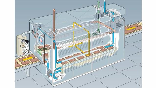 Вертикальная сушильная камера GV2, производство Giardina Group Италия