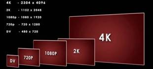 720P HD Nedir?