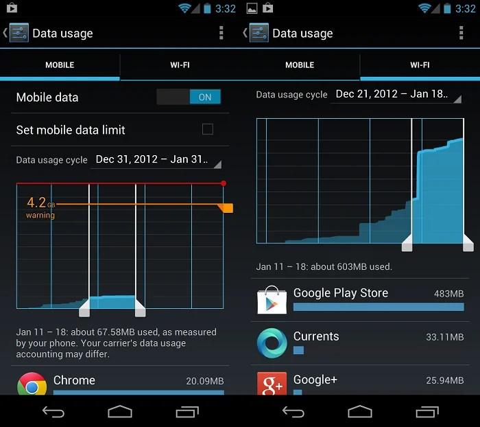 utumiaji data mwenye simu ya android