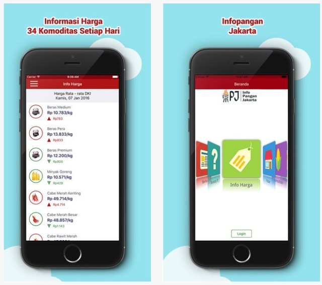 Aplikasi infopangan jakarta di AppStore