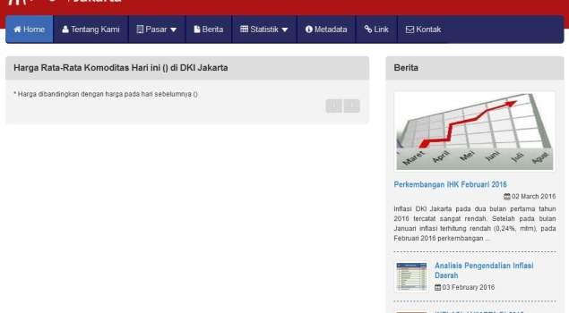 Website Informasi Pangan Jakarta