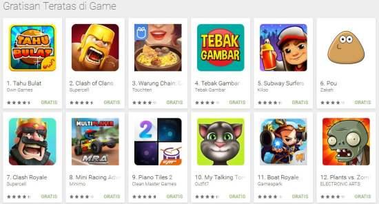 Tahu Bulat Nomor 1 di Kategori Game Gratis Teratas