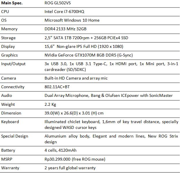 Spesifikasi lengkap ROG-GL520VS
