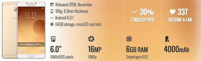 Spesifikasi Samsung Galaxy C9 Pro